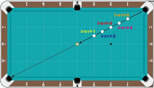 http://www.billiards-cues.jp/kentei/img/5th/pool02.png