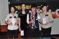 第21回関東レディースオープン(G3)