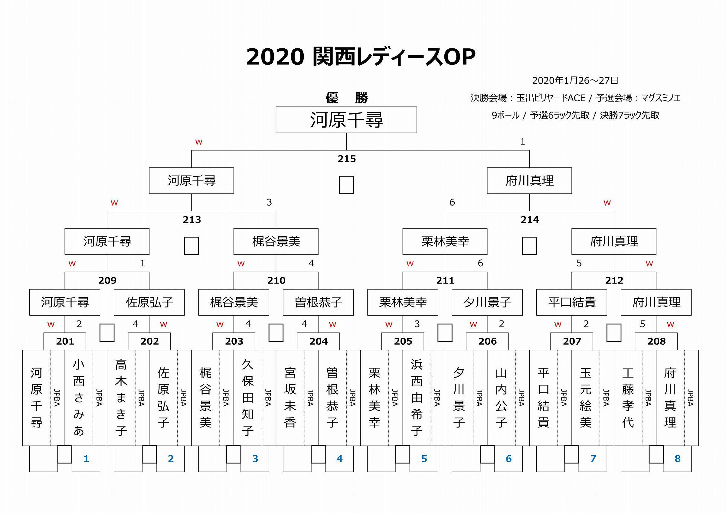 2020kansaiw.jpg