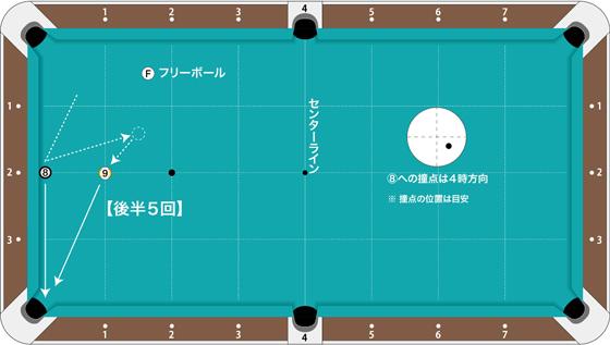 drillchukyu03_02.jpg