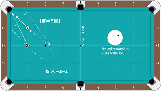 drillchukyu04_01.jpg