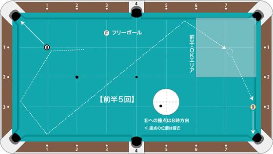 drillchukyu05_01.jpg