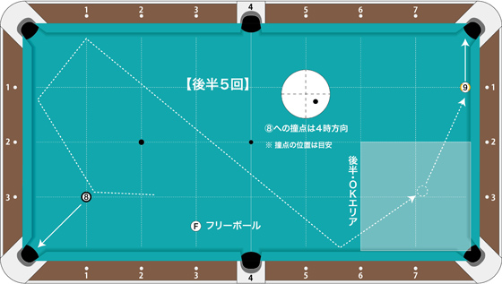 drillchukyu05_02.jpg