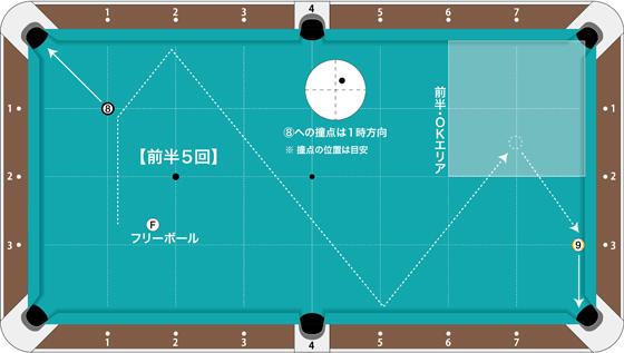 drillchukyu06_01.jpg