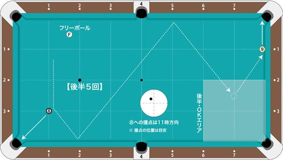 drillchukyu06_02.jpg