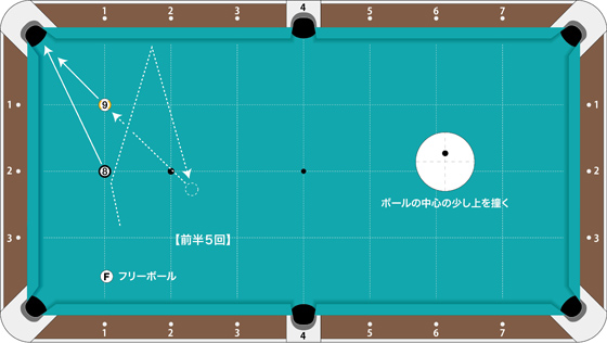 drillshokyu05_1.jpg