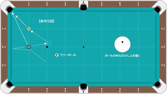drillshokyu06_1.jpg