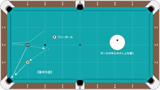 drillshokyu06_2.jpg